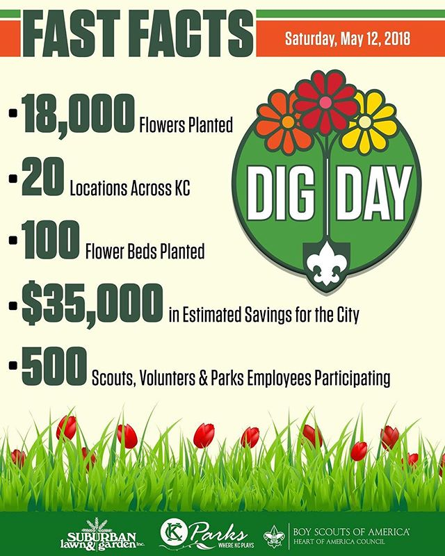 ‪#DigDay is ON! #KCParks #WhereKCPlays